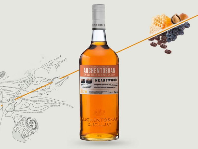 Bir Viski Blogu: Meleklerin Payi