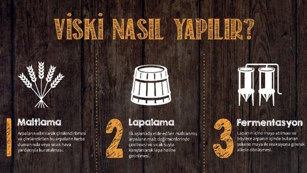 viski_nasil_yapilir