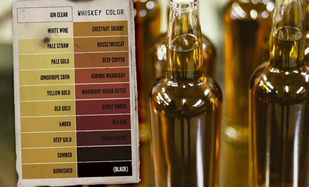 Karamel Nedir Viskiye Neden Karamel Katılır Meleklerin Payı
